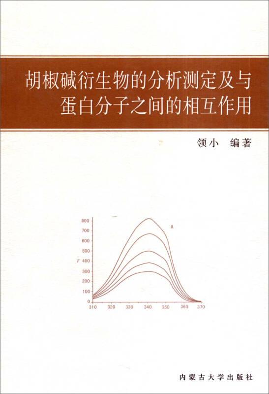 胡椒碱衍生物的分析测定及与蛋白分子之间的相互作用