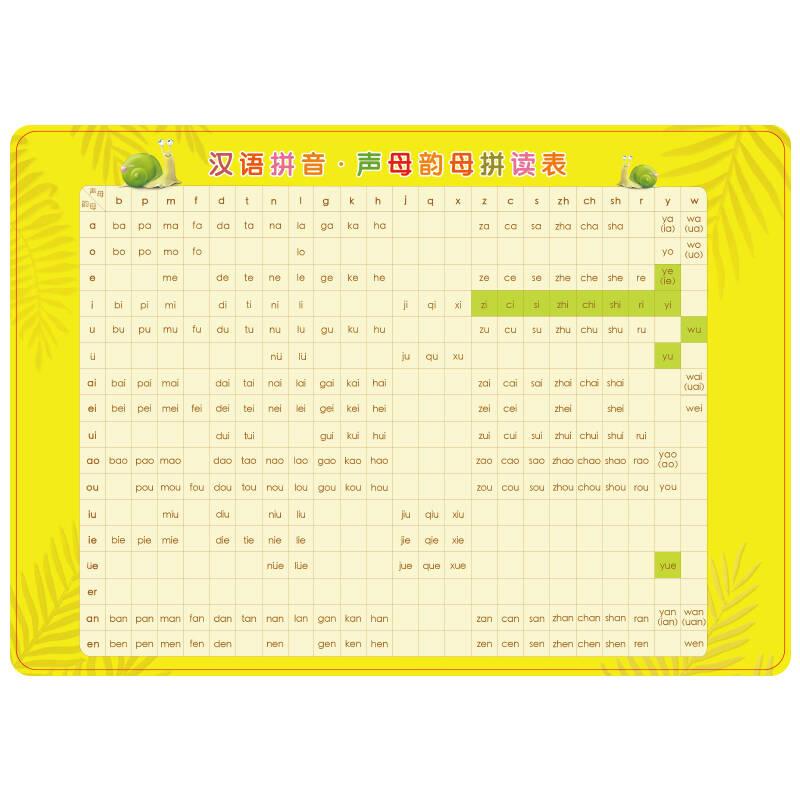 儿童学习用表 汉语拼音·声母韵母拼读表