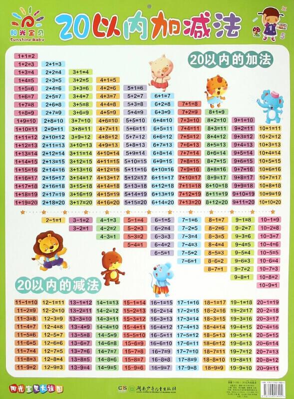 阳光宝贝大挂图·学数1~100、20以内加减法