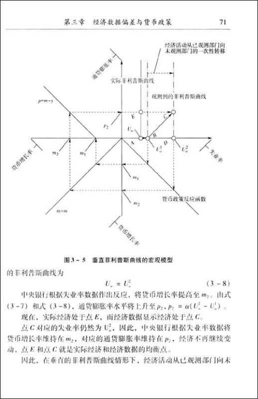金融理论前沿课题(第3辑)