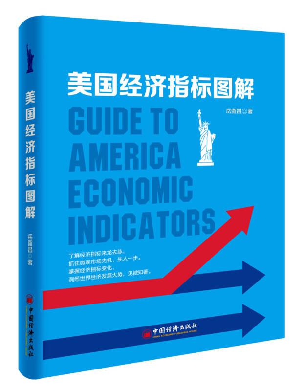 美国经济指标图解