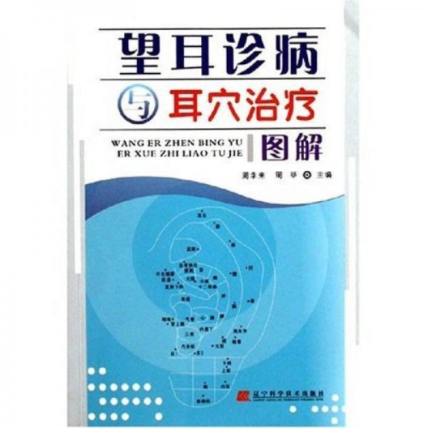 Wang ear diagnosis and auricular point treatment diagram