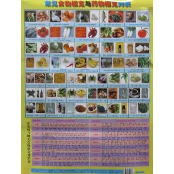 常见食物相克与药物相克列表 医学 书籍