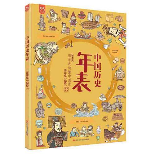 中国历史年表动漫版