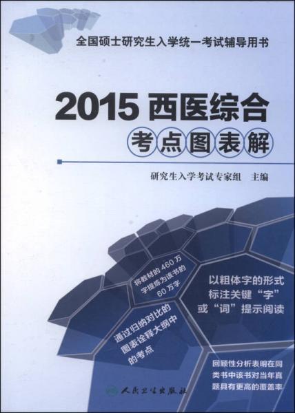 2015西医综合考点图表解