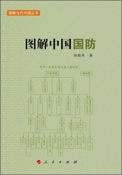 图解当代中国丛书:图解中国国防