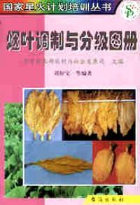 烟草虫害防治图册