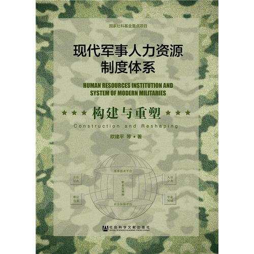 现代军事人力资源制度体系