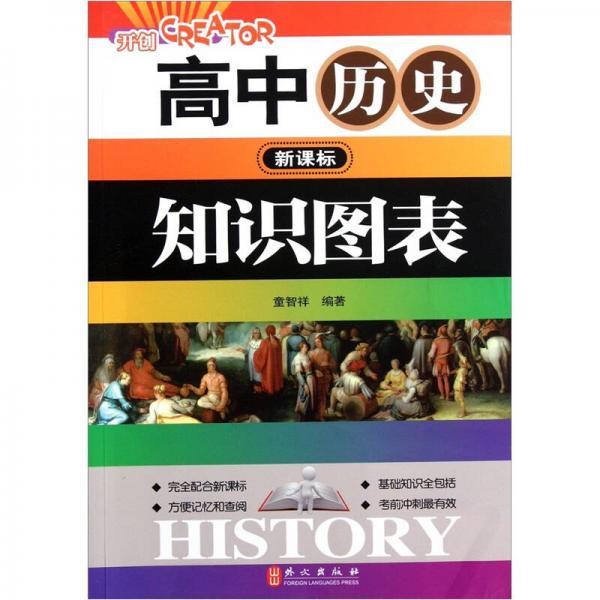开创CREATOR:高中历史知识图表(新课标)