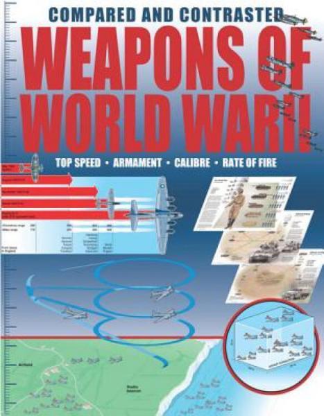 WeaponsofWorldWarIIComparedandContrasted