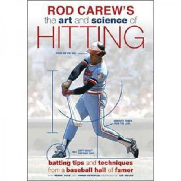 Rod Carews Hit to Win