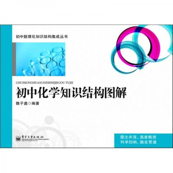 初中化学知识结构图解(全彩)