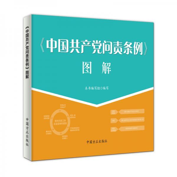 《中国共产党问责条例》图解