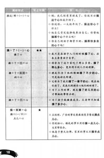 北大版汉语学习工具书系列:现代汉语离合词学习词典