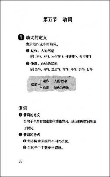 外研社新标准韩国语丛书词汇系列:韩语必备6000词