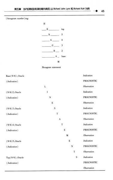 宪法学:理论·实务·案例(第三版)