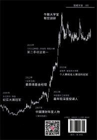 股市偏方:趋利避险黄金策